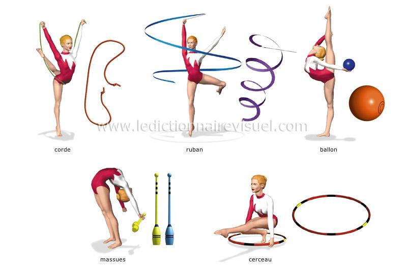 Sports et jeux sports gymniques gymnastique rythmique for Gimnasia con aparatos
