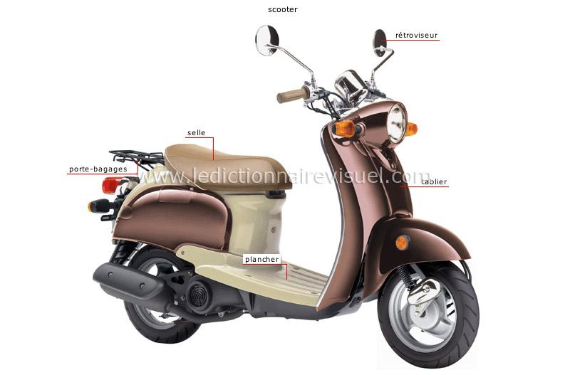 transport et machinerie transport routier moto exemples de motos image dictionnaire visuel. Black Bedroom Furniture Sets. Home Design Ideas