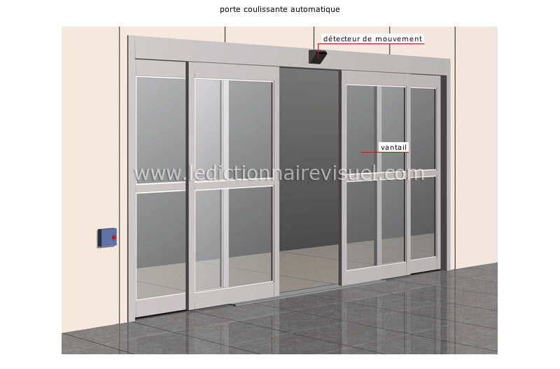 Arts et architecture architecture l ments d for Detecteur porte de garage