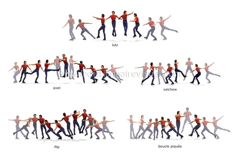 Quelques notions de patinage artistique Exemples-de-sauts-327670