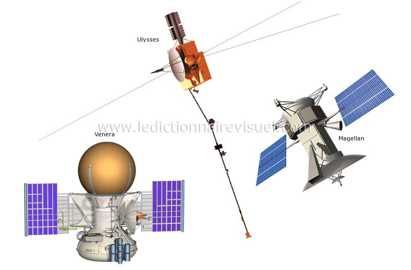 Sonde spatiale venus