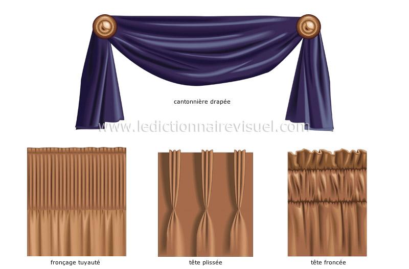 maison ameublement de la maison parures de fen tre exemples de t tes image dictionnaire. Black Bedroom Furniture Sets. Home Design Ideas
