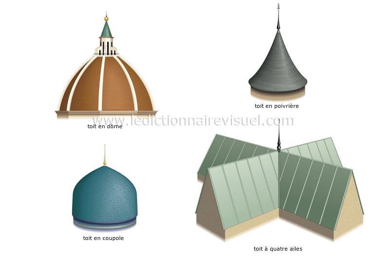 Arts et architecture architecture l ments d for Architecture dictionnaire