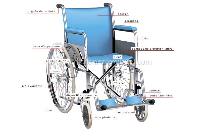 soci t sant fauteuil roulant image dictionnaire visuel. Black Bedroom Furniture Sets. Home Design Ideas