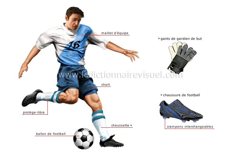 Sports Et Jeux Gt Sports De Balle Et De Ballon Gt Football