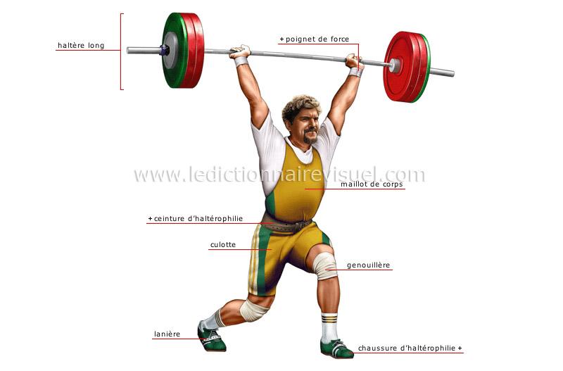 sports et jeux > sports de force > haltérophilie