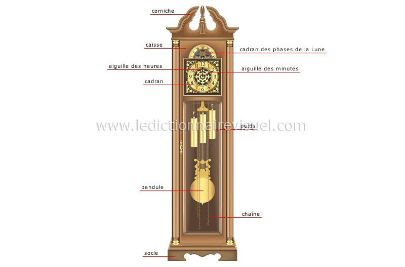science appareils de mesure mesure du temps horloge de parquet image dictionnaire visuel. Black Bedroom Furniture Sets. Home Design Ideas