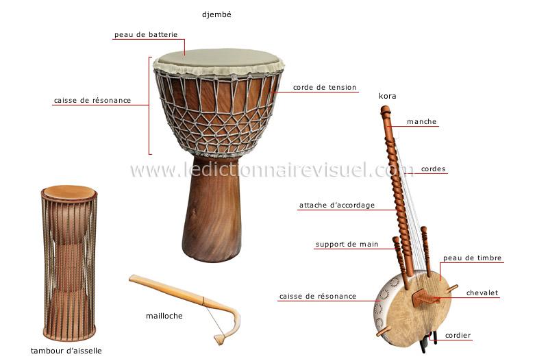 arts et architecture > musique > instruments traditionnels  ~ Instrument En Bois Africain