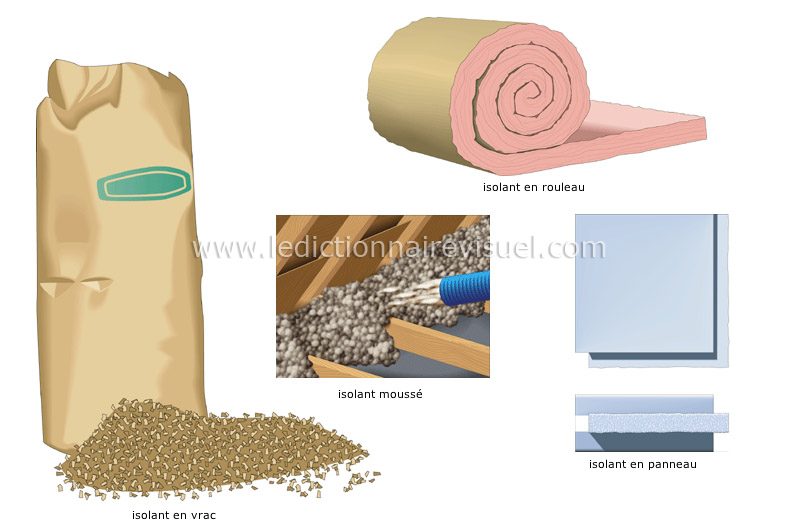 bricolage et jardinage bricolage isolants image dictionnaire visuel. Black Bedroom Furniture Sets. Home Design Ideas