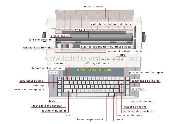 communications et bureautique bureautique articles de bureau machine crire lectronique. Black Bedroom Furniture Sets. Home Design Ideas