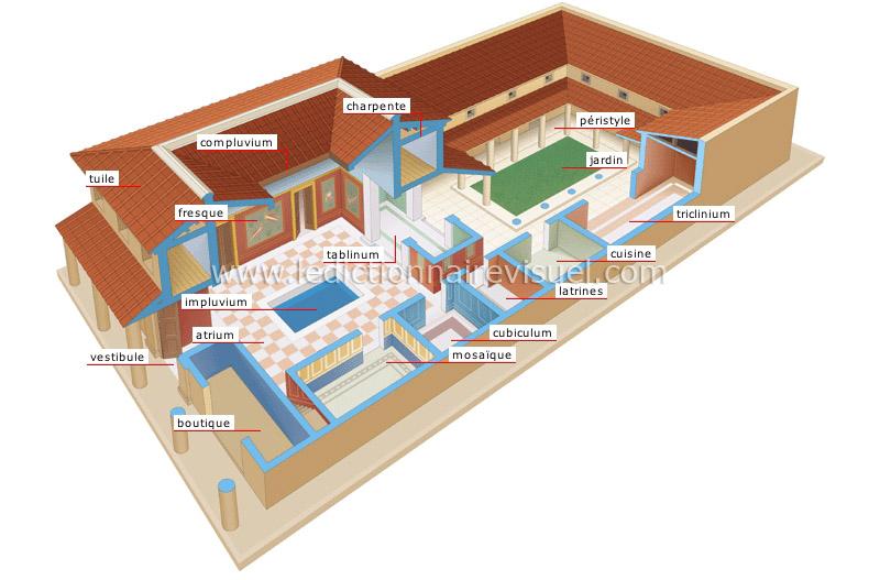 maison romaine dictionnaire visuel. Black Bedroom Furniture Sets. Home Design Ideas