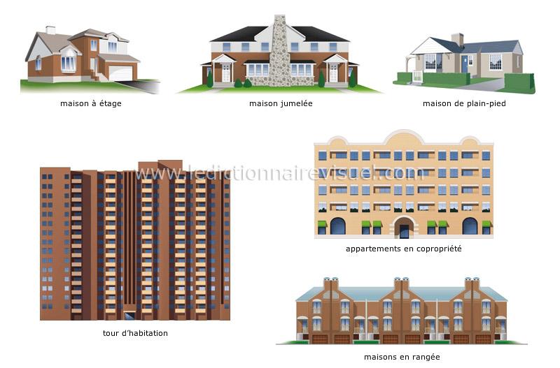 arts et architecture architecture maisons de ville image dictionnaire visuel. Black Bedroom Furniture Sets. Home Design Ideas