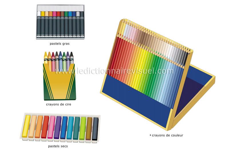 Arts et architecture beaux arts peinture et dessin for Art et architecture