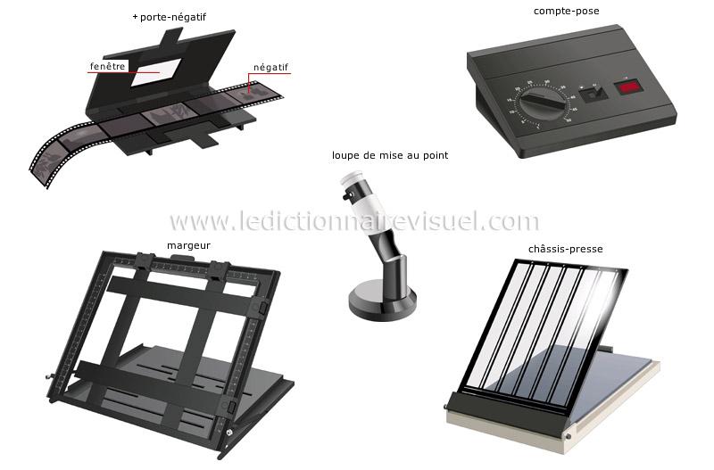 communications et bureautique communications photographie mat riel de chambre noire image. Black Bedroom Furniture Sets. Home Design Ideas