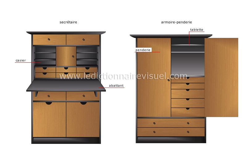 la maison plus meubles les meubles de la maison. Black Bedroom Furniture Sets. Home Design Ideas