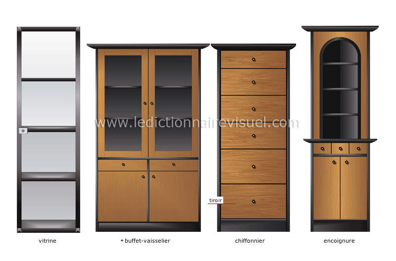 maison ameublement de la maison meubles de rangement image dictionnaire visuel. Black Bedroom Furniture Sets. Home Design Ideas