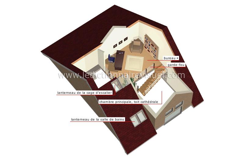 Maison structure d une maison principales pi ces d une for Signification des couleurs dans une maison