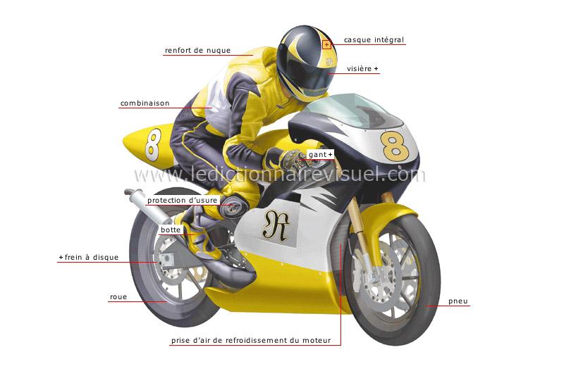 sports et jeux sports motoris s motocyclisme moto de grand prix et pilote image. Black Bedroom Furniture Sets. Home Design Ideas