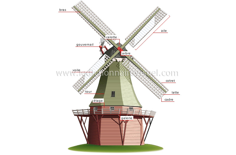 moulin tour - Le Dictionnaire Visuel