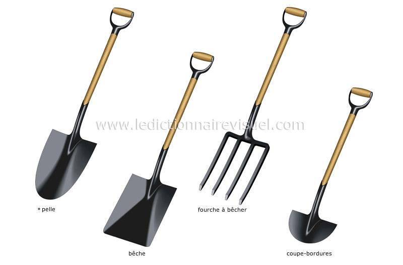 bricolage et jardinage > jardinage > outils pour remuer la terre ...