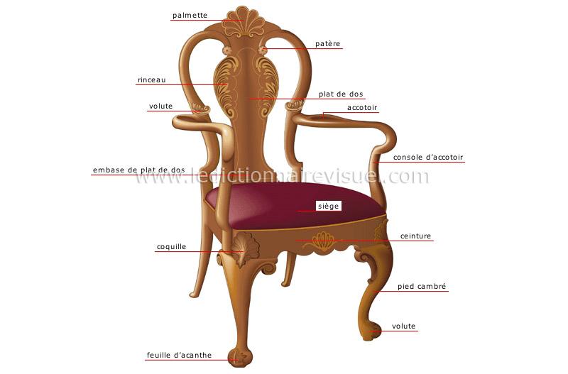 Maison ameublement de la maison fauteuil parties for Ameublement de la maison