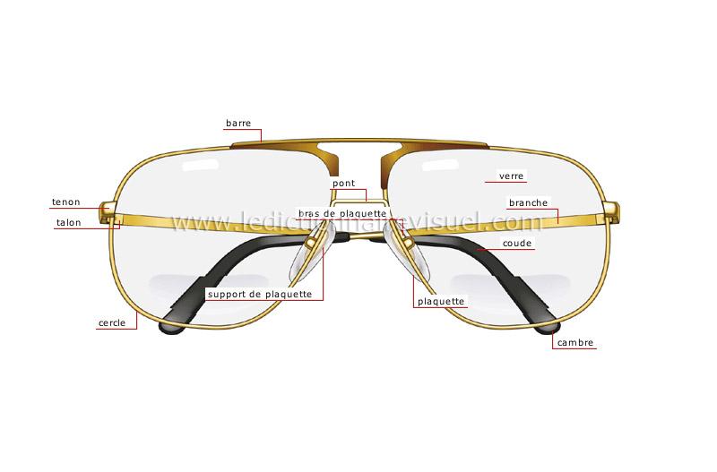 3d9d39dc518522 parure et objets personnels   objets personnels   lunettes   parties ...