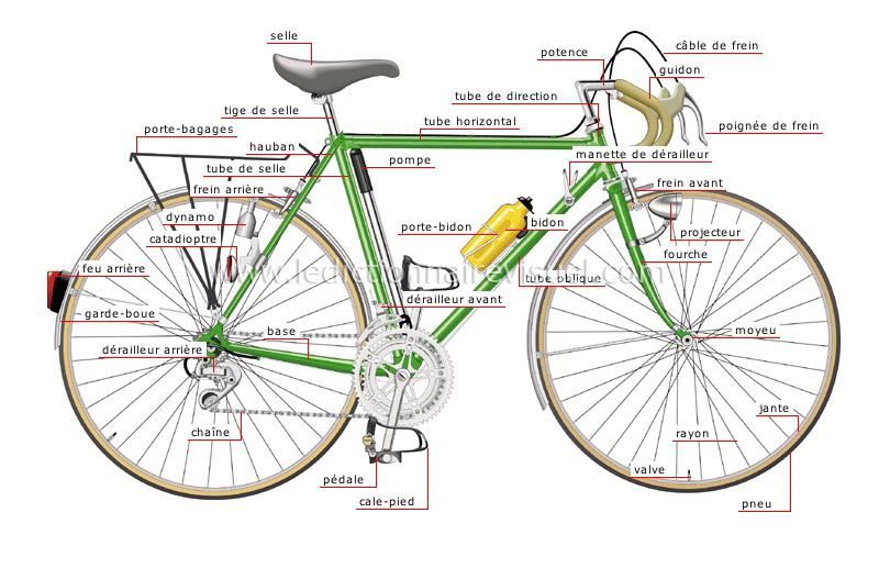 parties d'une bicyclette image