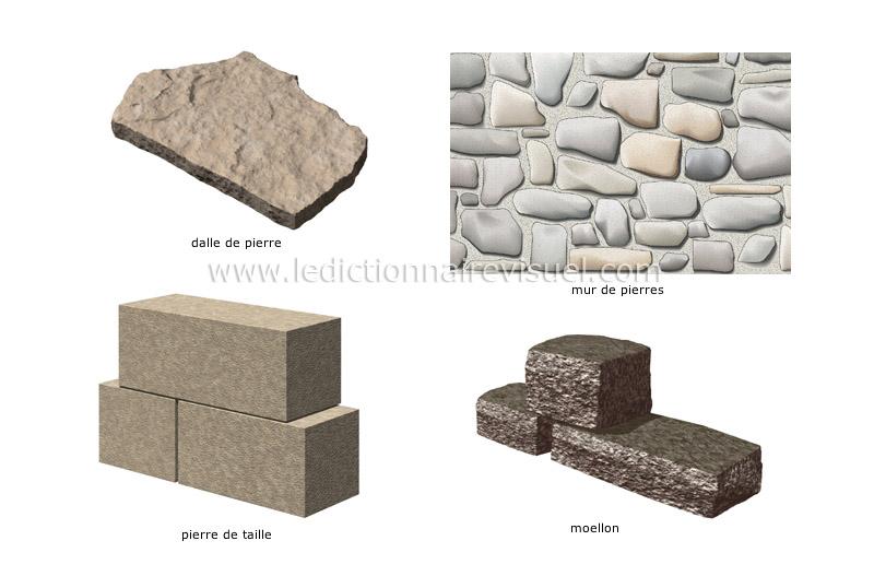 Bricolage et jardinage bricolage mat riaux de base for Les materiaux de jardinage