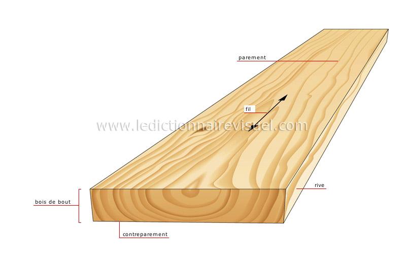 bricolage et jardinage bricolage bois planche image dictionnaire visuel. Black Bedroom Furniture Sets. Home Design Ideas