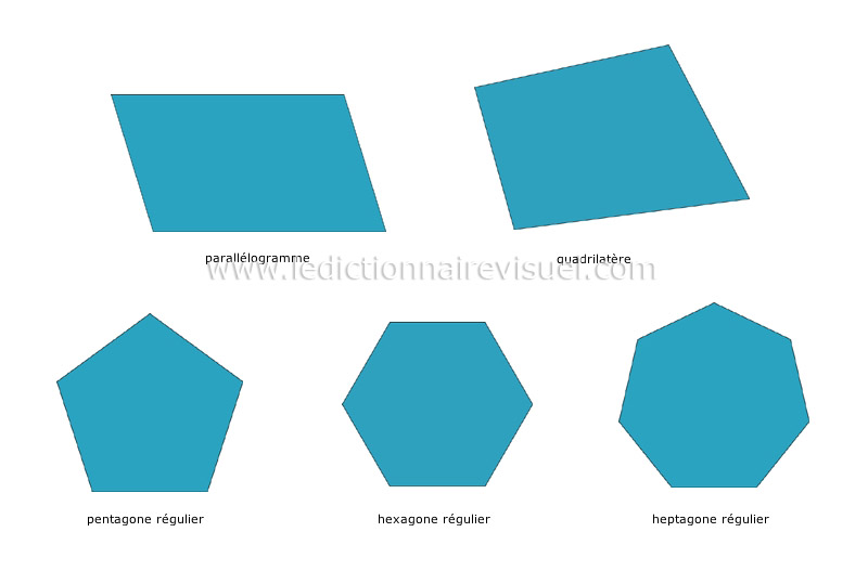 Science Symboles Scientifiques Usuels Formes Géométriques