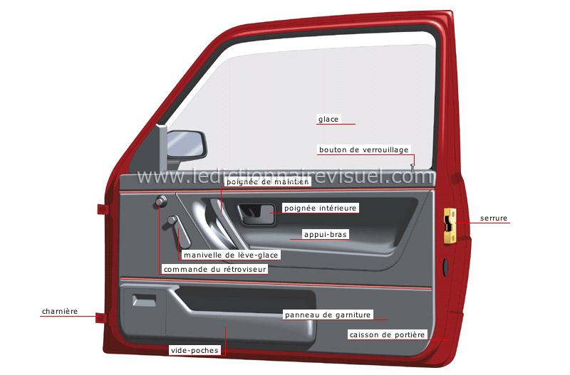 transport et machinerie transport routier automobile porti re image dictionnaire visuel. Black Bedroom Furniture Sets. Home Design Ideas