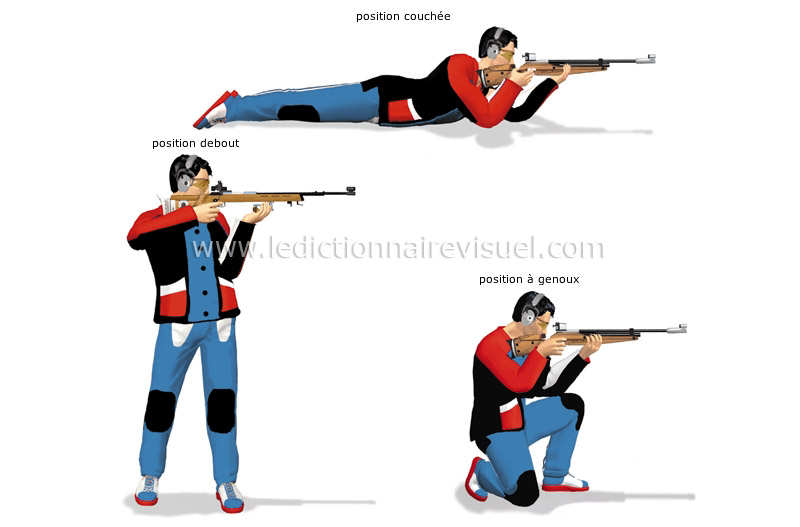 sports et jeux sports de pr cision tir la carabine positions de tir image dictionnaire. Black Bedroom Furniture Sets. Home Design Ideas