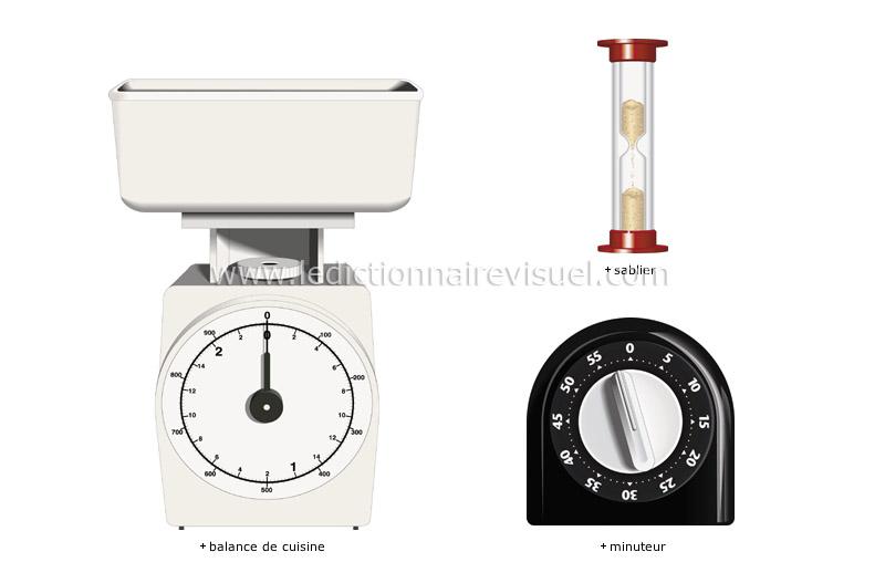 alimentation et cuisine cuisine ustensiles de cuisine pour mesurer image dictionnaire visuel. Black Bedroom Furniture Sets. Home Design Ideas