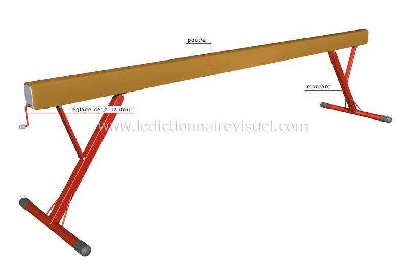 sports et jeux sports gymniques gymnastique poutre d. Black Bedroom Furniture Sets. Home Design Ideas