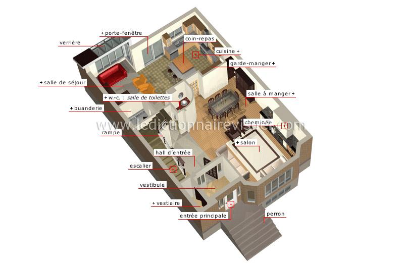 Maison Structure D Une Maison Principales Pi Ces D Une