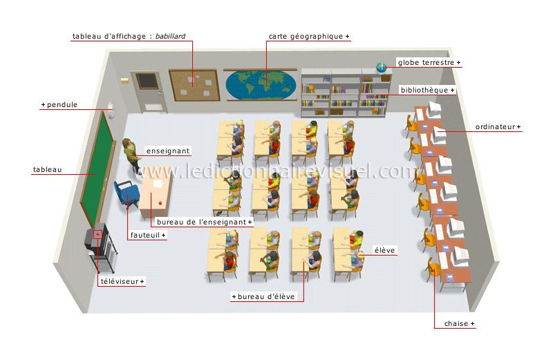salle de classe - Le Dictionnaire Visuel