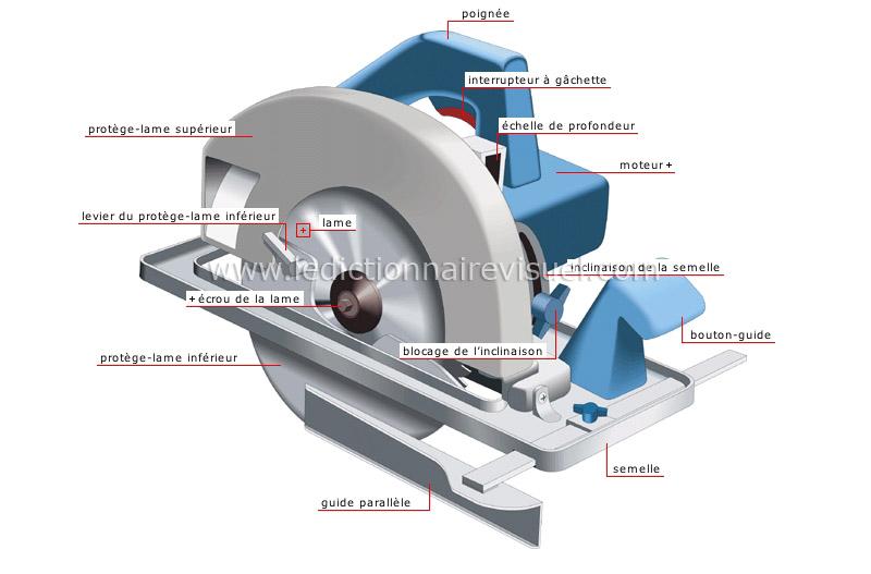 bricolage et jardinage bricolage menuiserie outils pour scier scie circulaire image. Black Bedroom Furniture Sets. Home Design Ideas