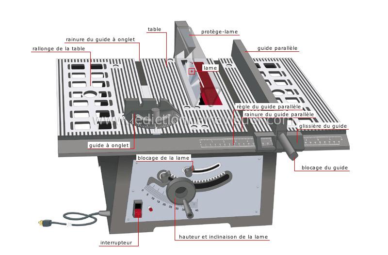 Bricolage et jardinage bricolage menuiserie outils pour scier scie circulaire table - Guide de coupe pour scie circulaire ...