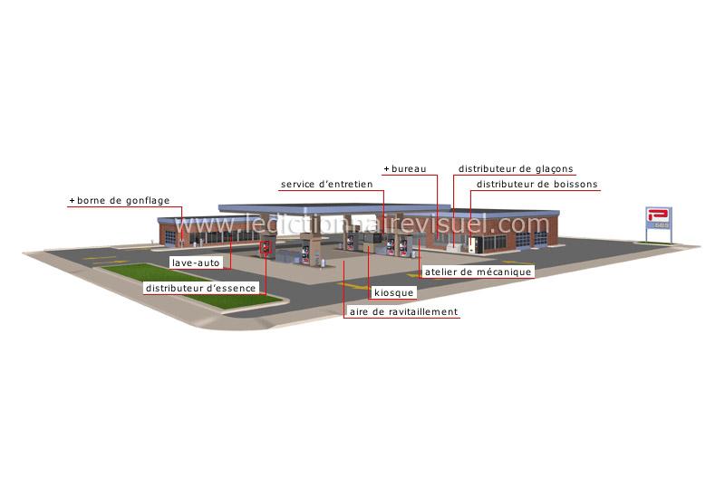 transport et machinerie transport routier station service station service image. Black Bedroom Furniture Sets. Home Design Ideas