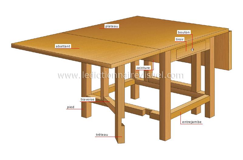Maison ameublement de la maison table table - La maison de la table ...