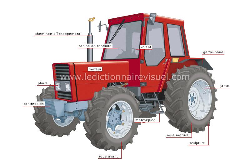Route occasion jeux tracteur agricole - Jeux de tracteur agricole gratuit ...
