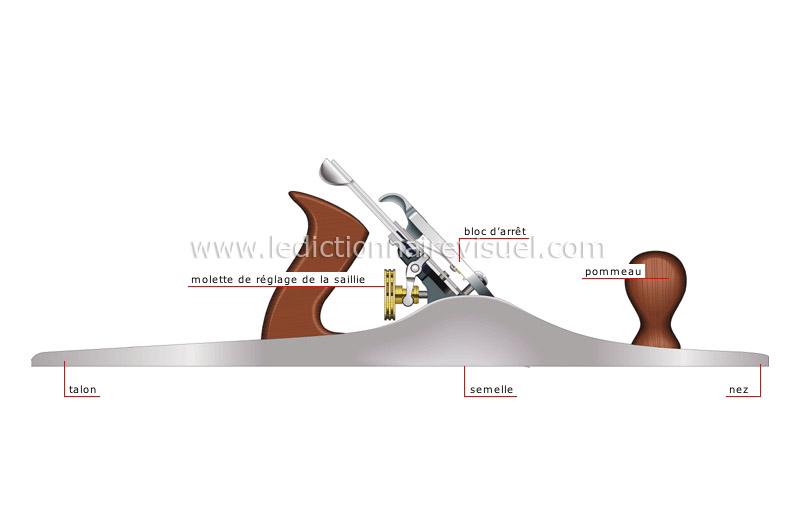 bricolage et jardinage bricolage menuiserie outils pour fa onner varlope image. Black Bedroom Furniture Sets. Home Design Ideas