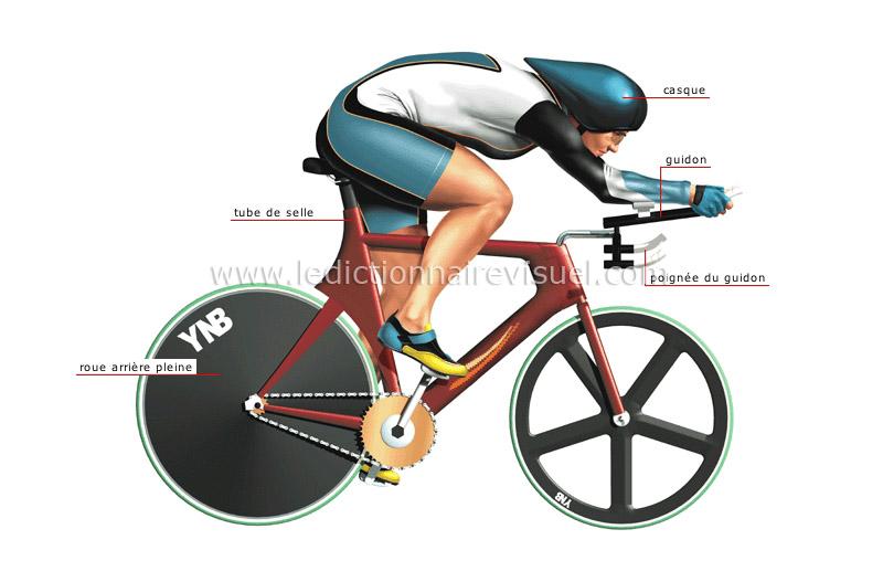 velo-de-poursuite-et-coureur-329120.jpg
