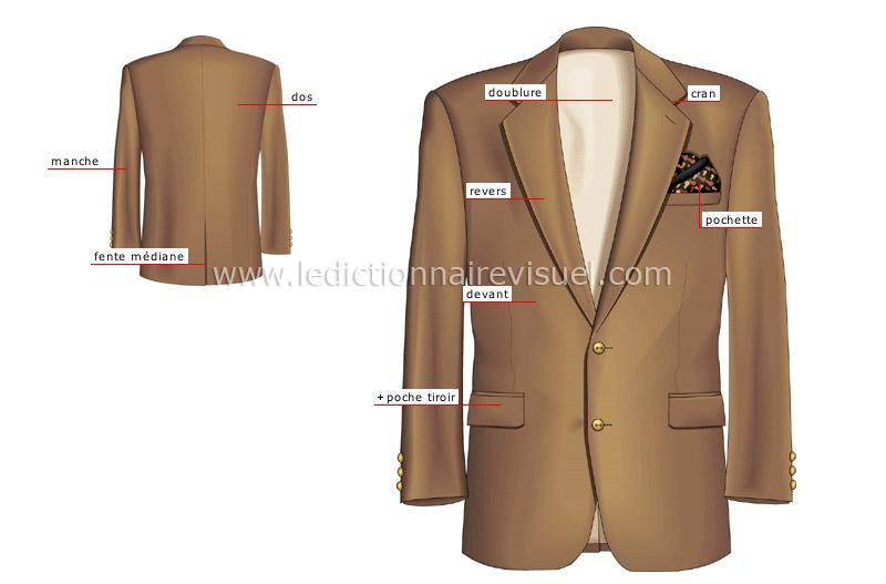 patron couture homme veste